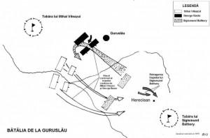 Batalia de la Guruslau