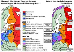 Schimbările teritoriale previzionate și cele reale