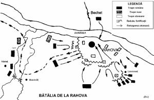 Batalia de la Rahova